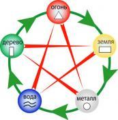 5_элементов